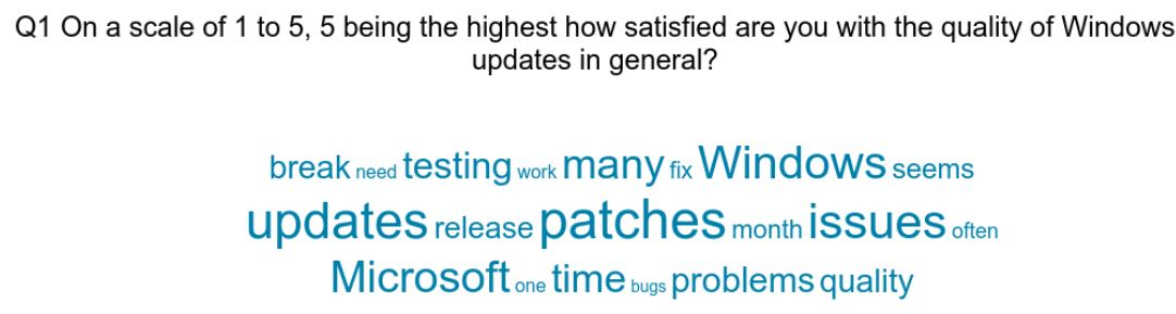 Category » Windows Patches/Security « @ AskWoody