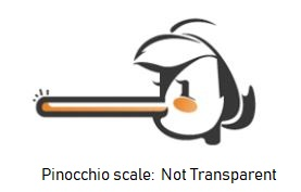 Pinoccio meter - not transparent
