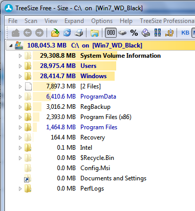 Example of Treesize on Win7 C: Drive