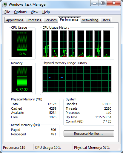Task-Manager-perf