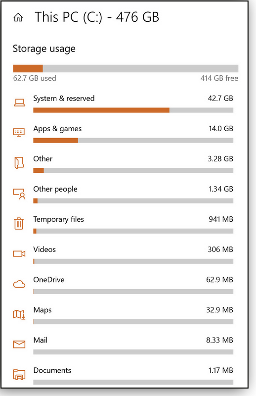 Storage usage map