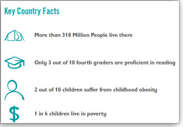 Country poverty stats