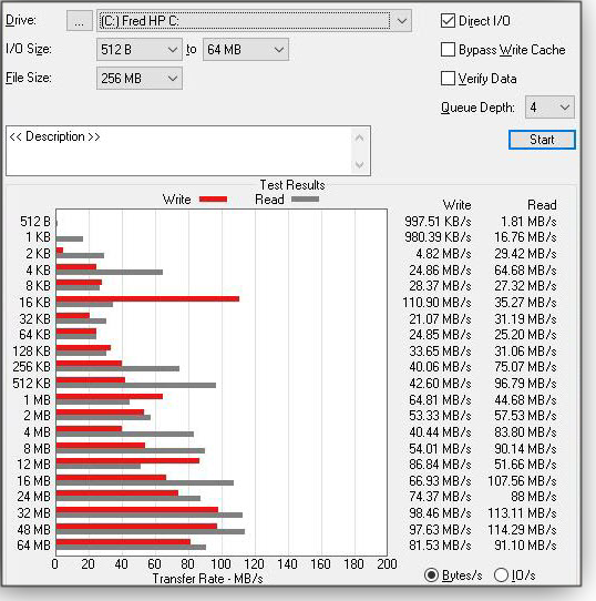 HDD native speeds