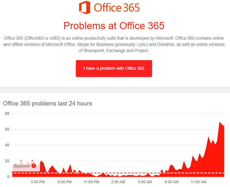 Tag Office 365 Down Askwoody