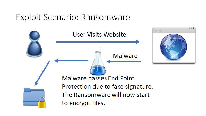CVE-2020-0601-Exploit-Scenario
