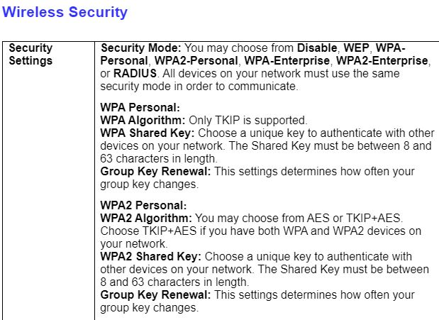 Router-WPA-help