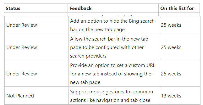 Chredge-new-page-options.jpg