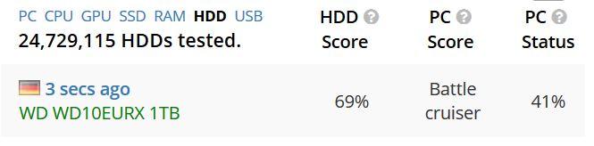 UserBenchmark-Score