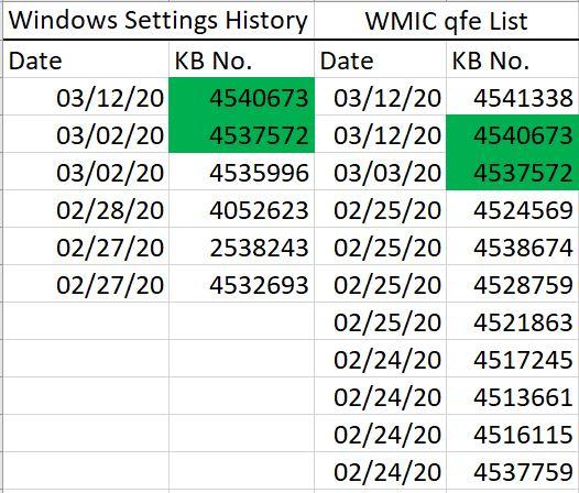 Win-Update-Data-Comparison