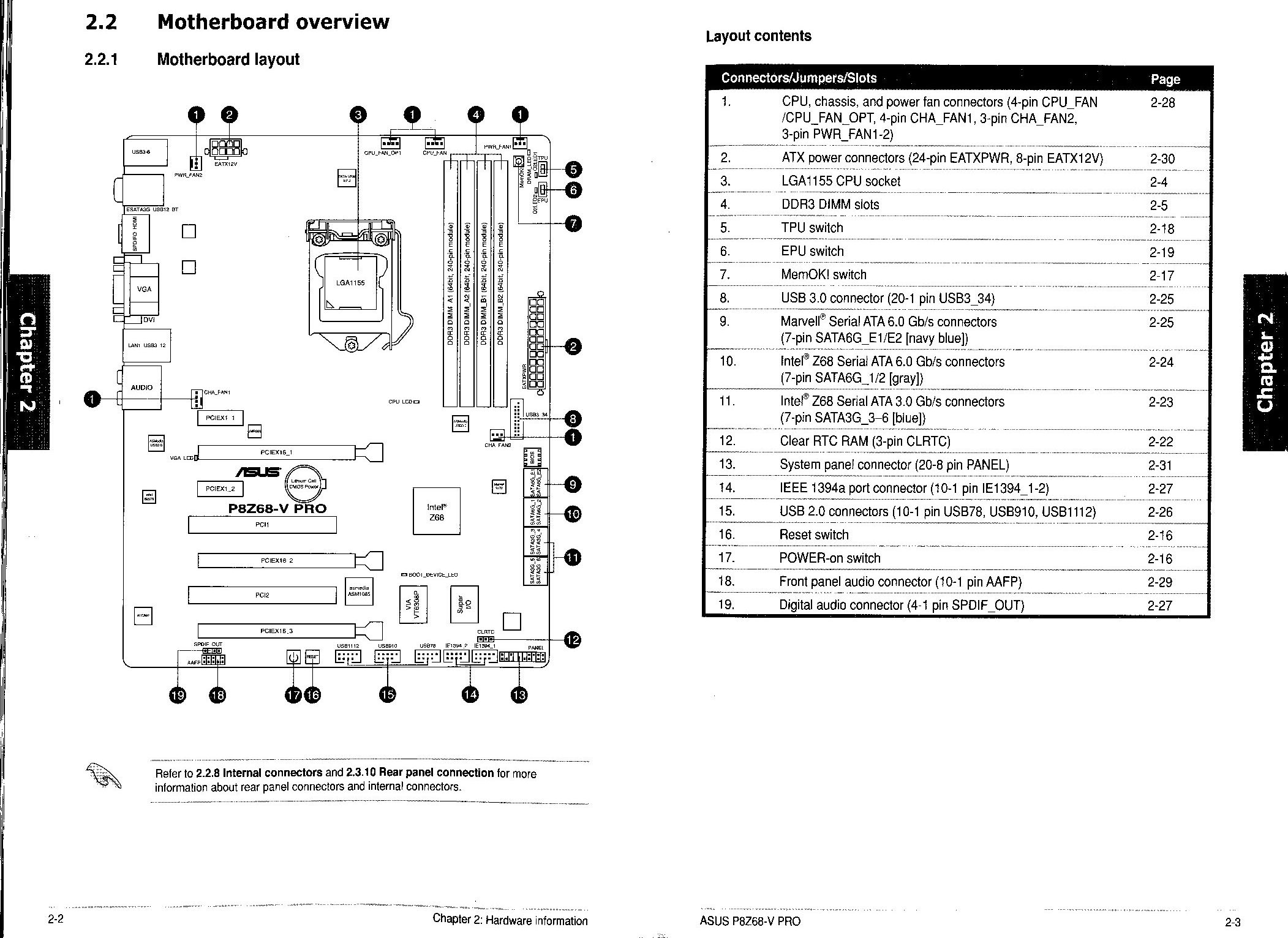 Mobo manual page 2.2