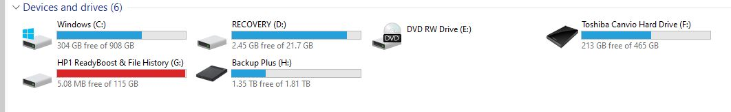 My-System-Drives