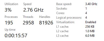 CPU-Utilization